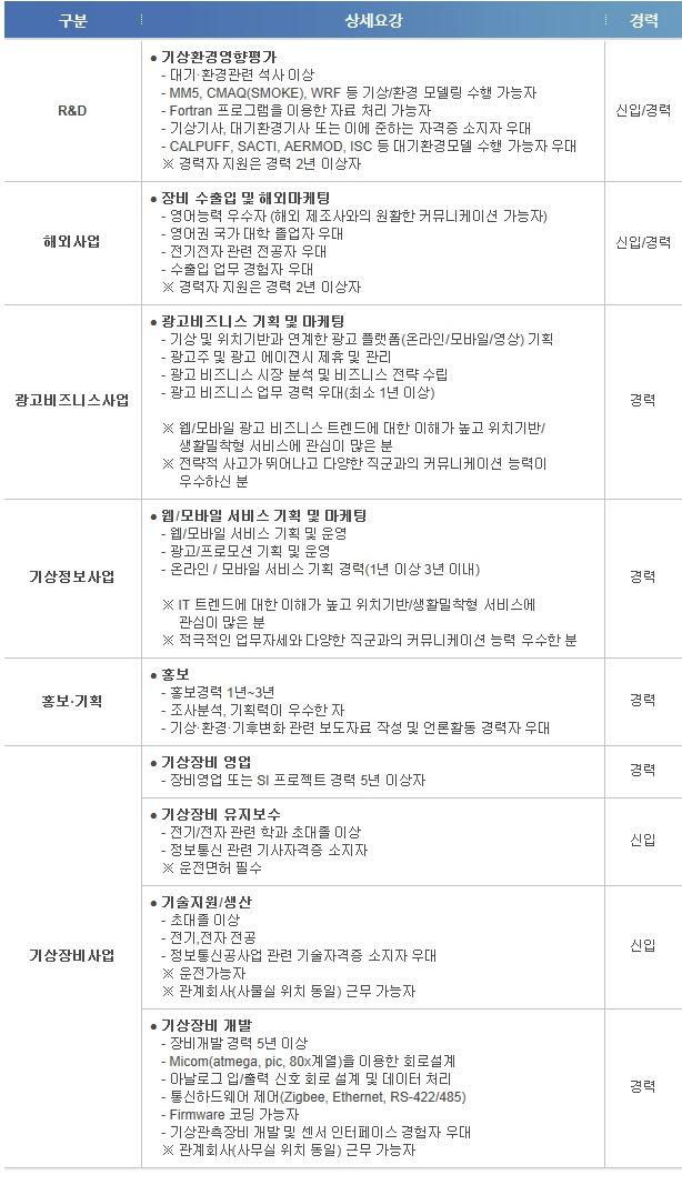 jobkorea_co_kr_20130312_175825