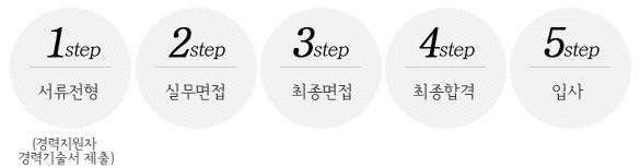 jobkorea_co_kr_20130312_180620